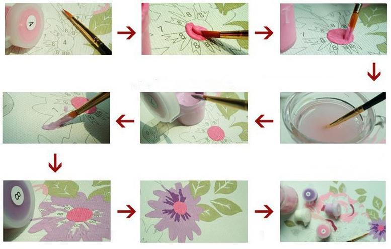 jak malować numerami